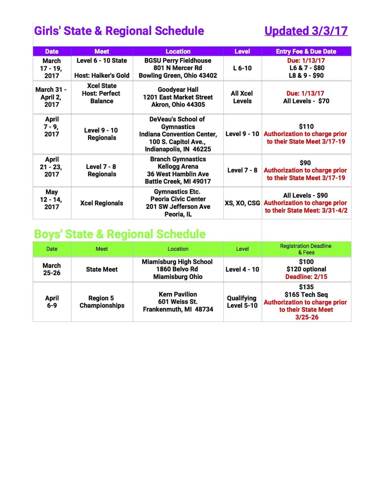 mid ohio gymnastics meet schedule 2017