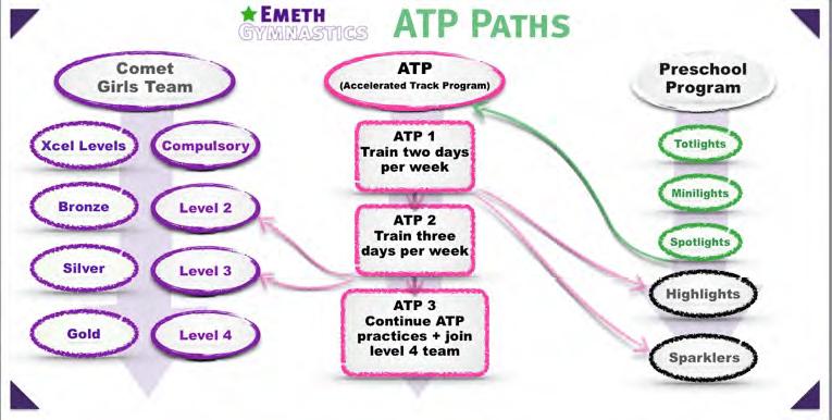 atp_steps